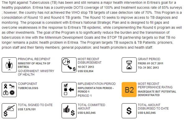 TB Grant (ERT-T-MOH - Eritrea)