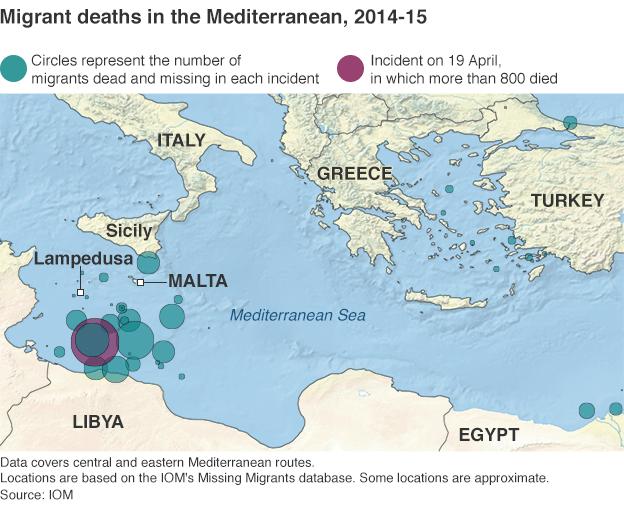 migrants-death
