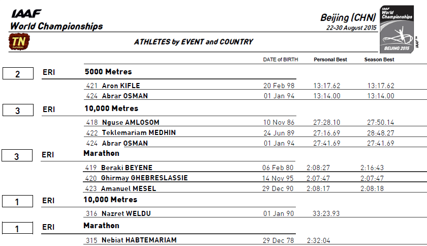 Eritrean athletes lineup at the 15th IAAF World Championship, Beijing 2015