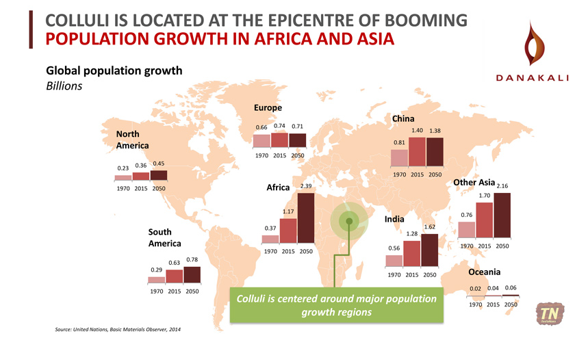 Colluli is located at the epicenter of global population growth