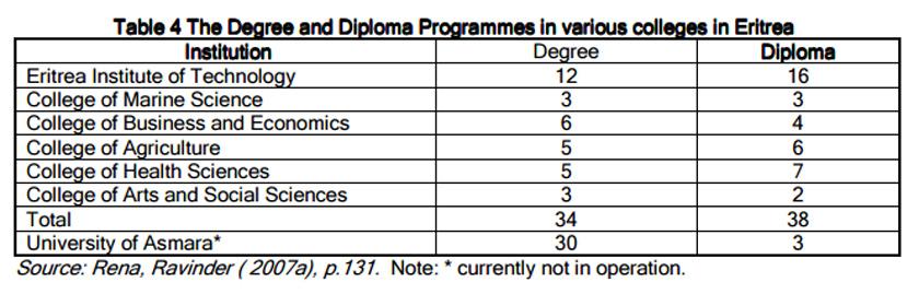 education-programs
