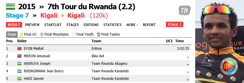 TdRwanda #7 Metkel Eyob, winner of the final stage of the tour
