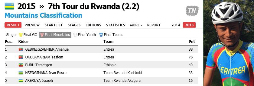 TdRwanda-mc