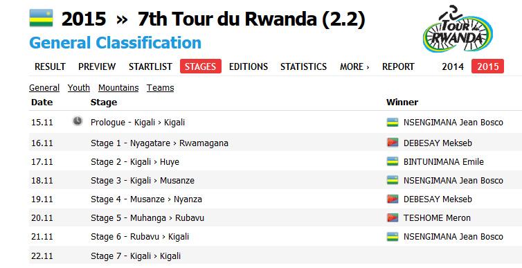 our du Rwanda: Stage - through 6 results