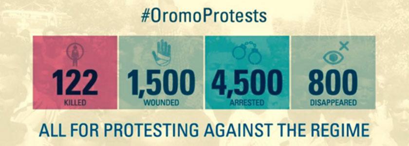 oromo-protest-figures