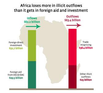 africa-illicit