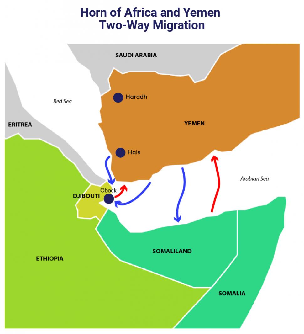 Yemen two-way migration map
