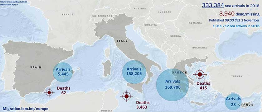 migration-deaths