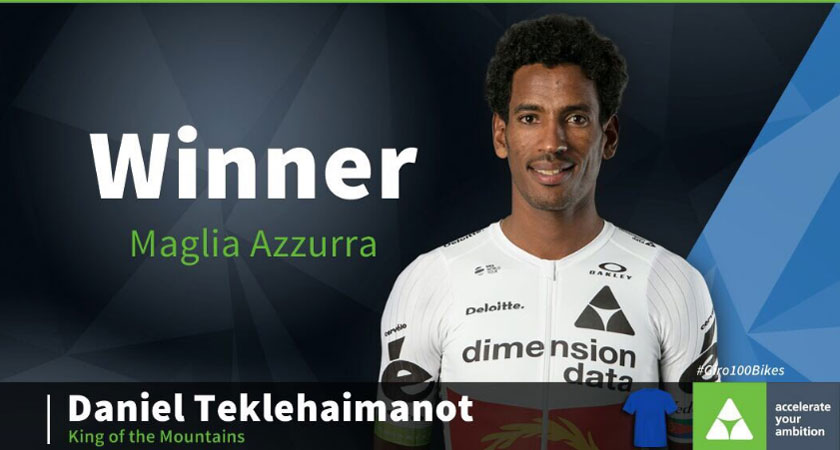 Giro d'Italia #2: Teklehaimanot Takes King of the Mountains Jersey