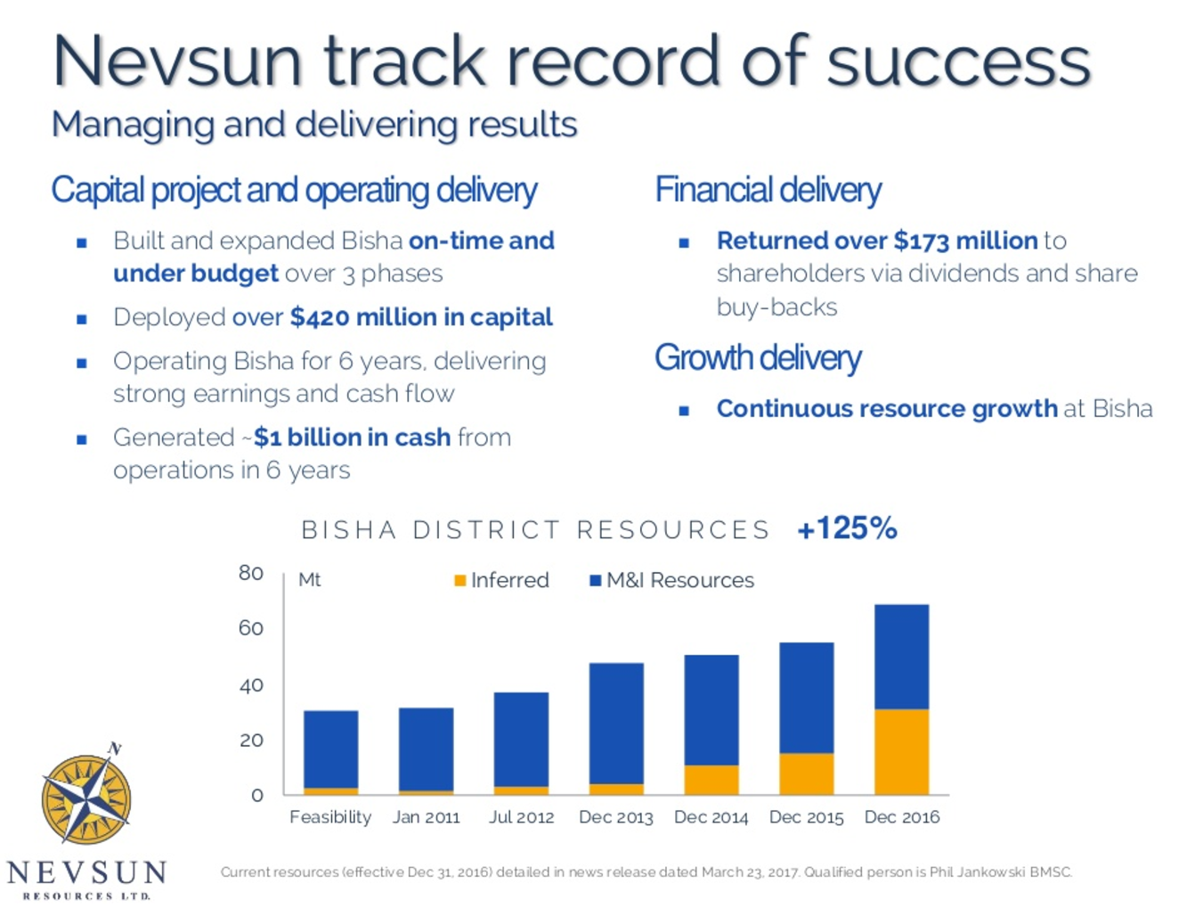 Nevsun track record in Eritrea mining project