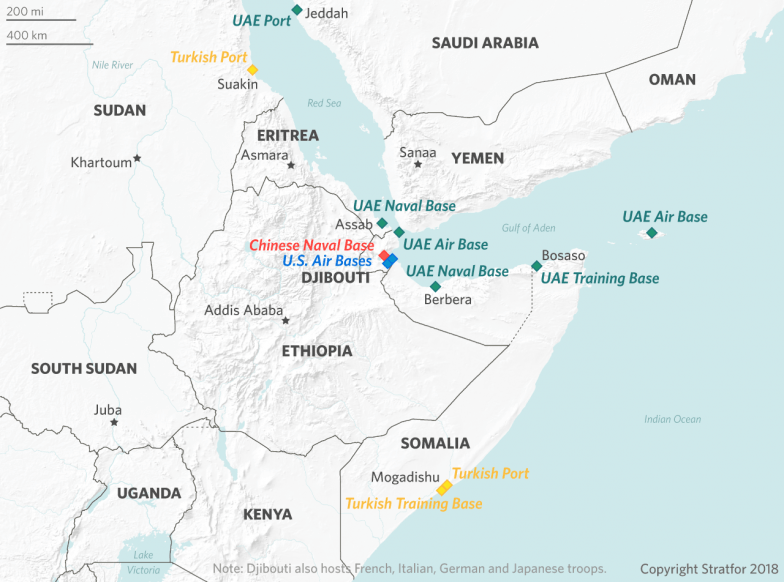 Horn of Africa military bases